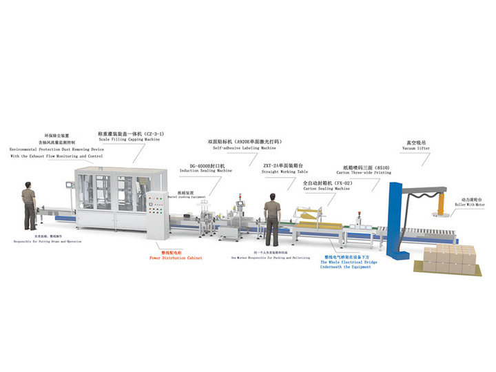 5L-30L Automatic Liquid Filling Line